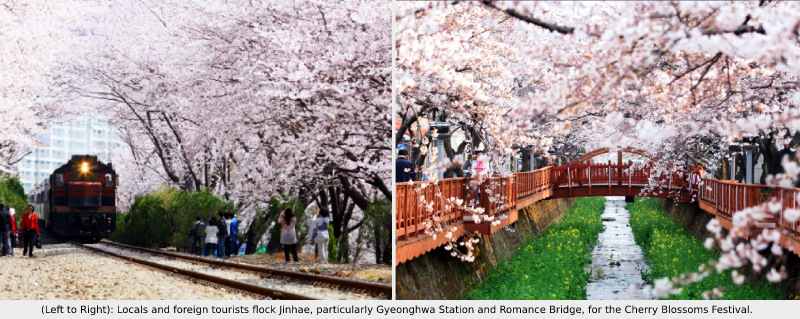 Korea Five Destinations to Wow your Delegates this Spring Changwon
