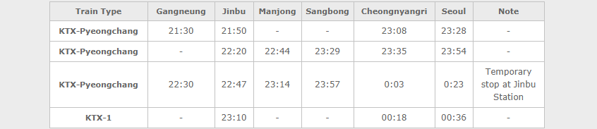 KTX Temporary Train Operating Hours
