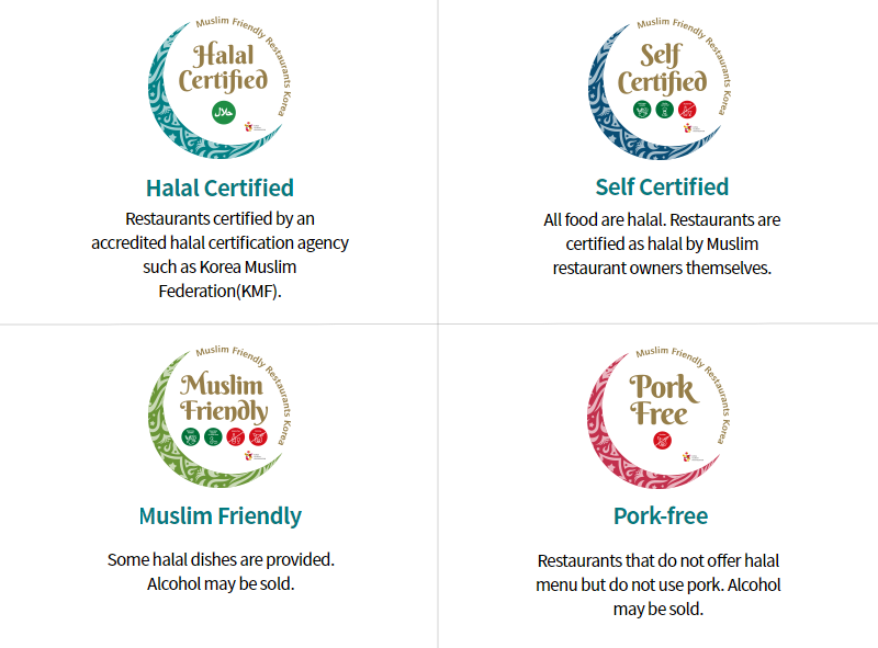 Halal Food in South Korea